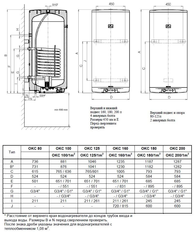 Теплообменник рабочее параметры бесплатный чертеж трубной решетки вертикального теплообменника